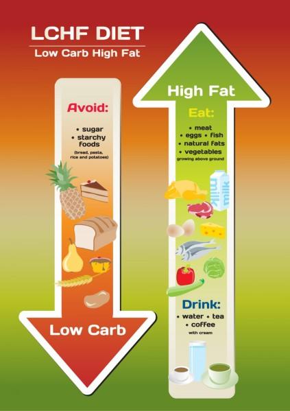 The Ultimate Arthritis Diet